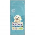 Корм Dog Chow Puppy Chicken для щенков до 1 года с курицей, 14 кг